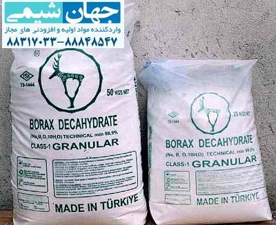 براکس دکا و پنتا مارک ایتی بانک ترکیه